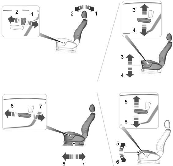 Asientos de ajuste eléctrico :: Asientos :: Ford Mondeo