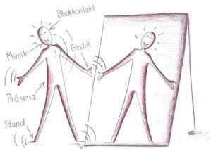 Rhetorikcoaching Körpersprache