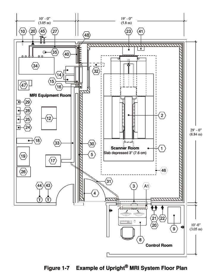 Fonar Upright (TM) MRI Siting Requirements