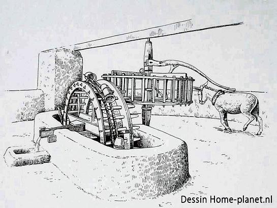 immagine tratta da http://technoratio.blogspot.it/2010_04_01_archive.html