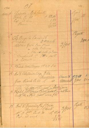 Pagina del registro di pagamento degli operai del reale laboratorio di Giuseppe Manzo