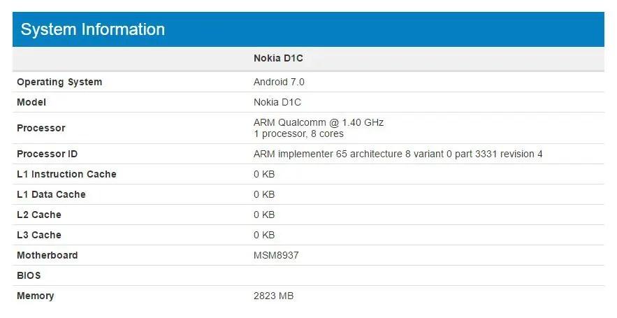 Nokia D1C-fonetimes