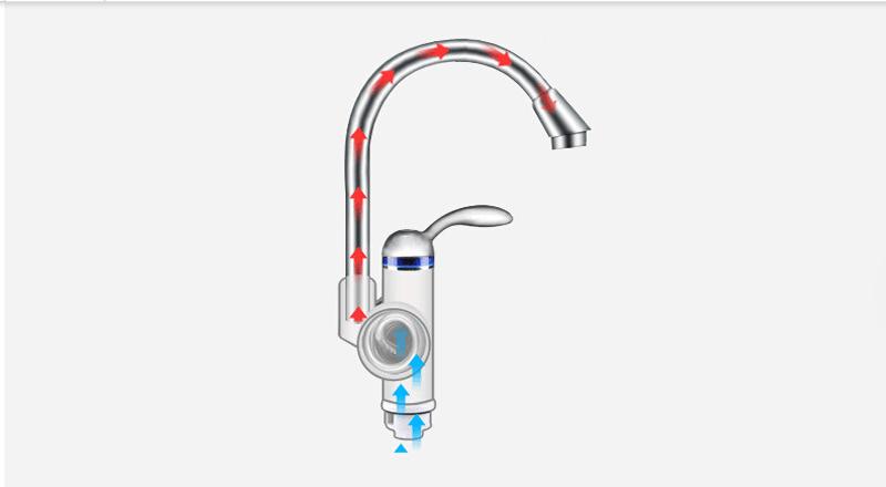 Shop Lenox Dual-Intelligent Digital Kitchen Instant Hot