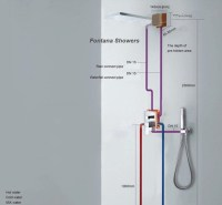 Fontana 2 Way Shower System Installations