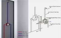 Fontana Bathroom In-wall Shower Mixer Valve