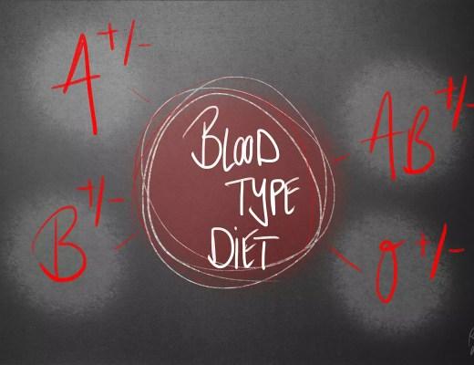 Die Blutgruppendiät hat keinerlei wissenschaftliche Basis
