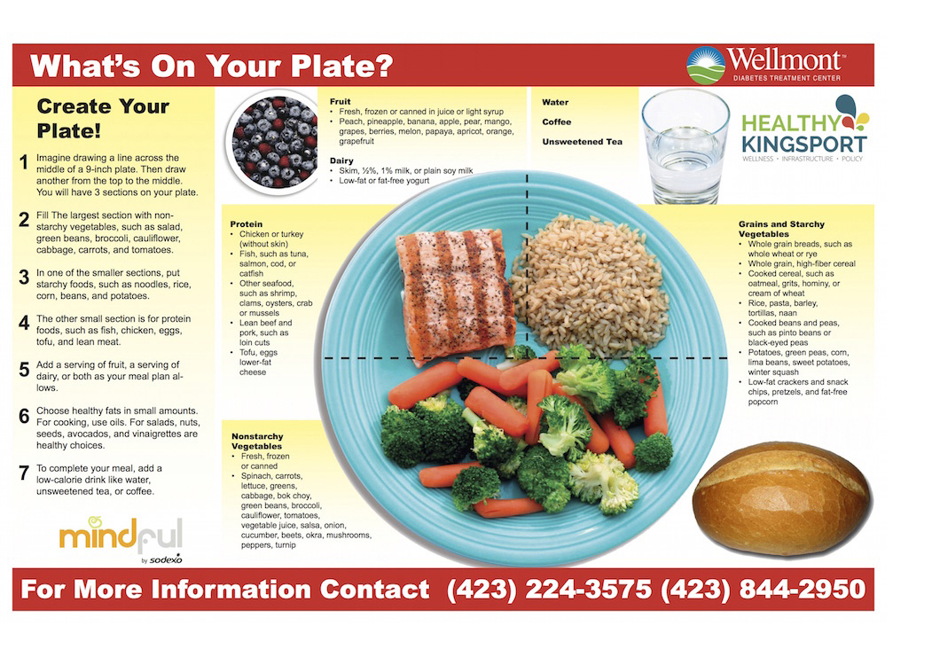 hight resolution of meal plate