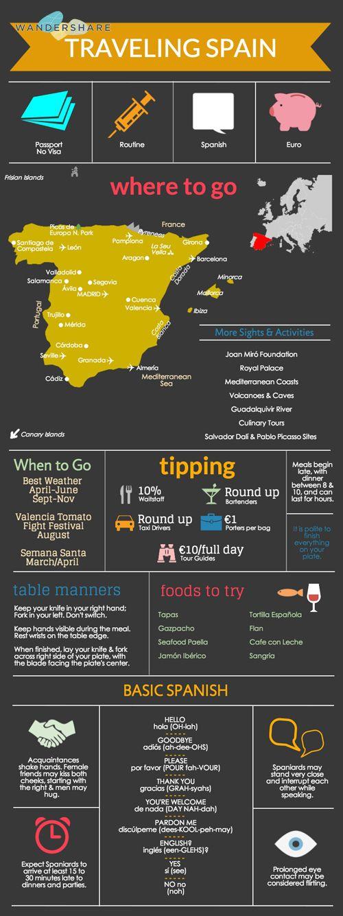 Spain-info
