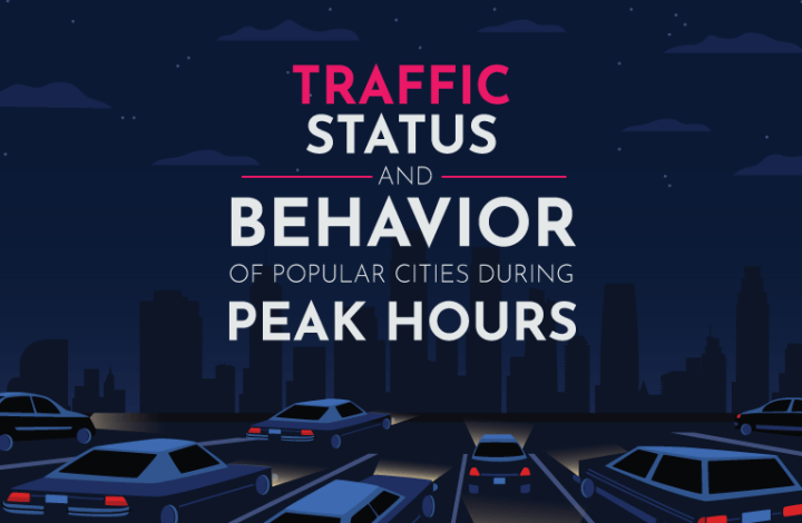Traffic Status Behavior