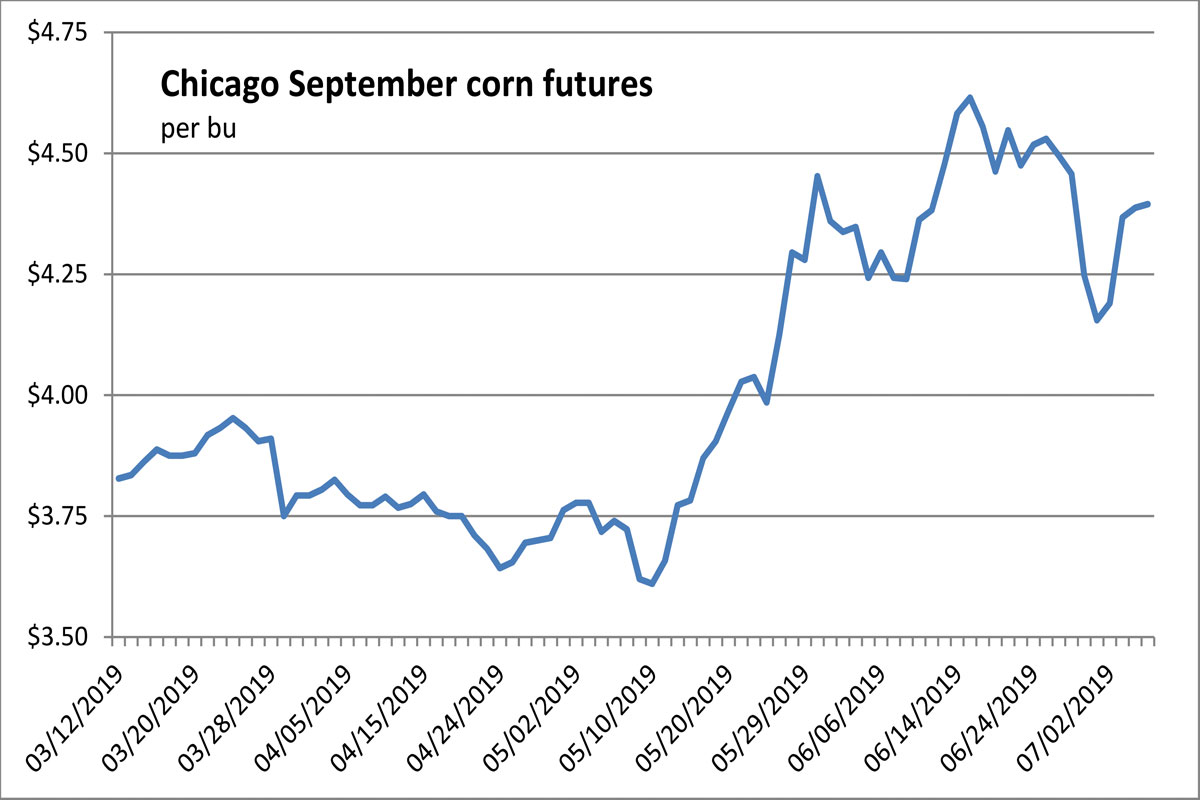 hight resolution of corn soybean futures up on weather concerns