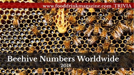 Beehive Numbers Worldwide