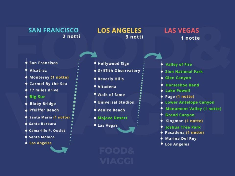 itinerario otr2019 usa parchi west definitivo