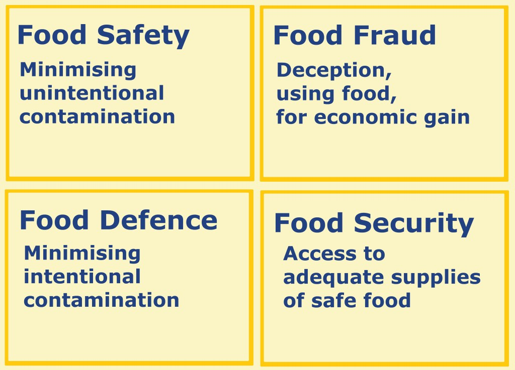 food fraud,defense,safety,security