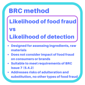 Food fraud vulnerability assessment BRC