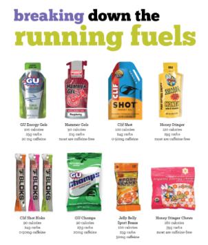 running fuels