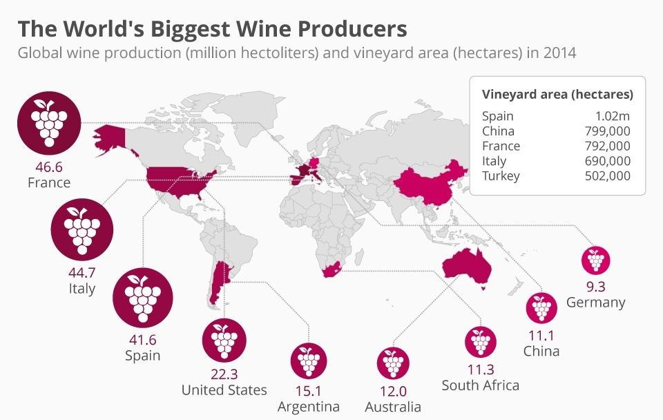 Vino – Produzione mondiale, avanza la Cina.. anzi  No!