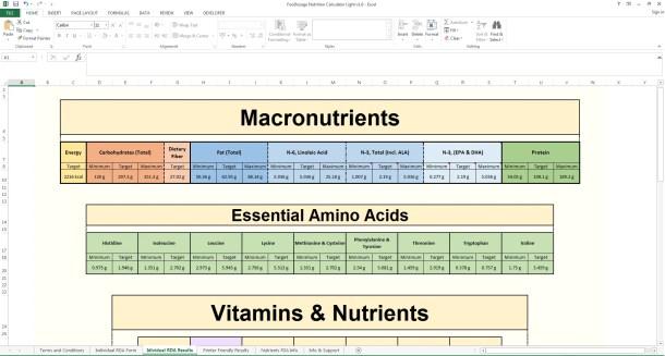 Foodosage Nutrition Calculator - Individual RDA Results
