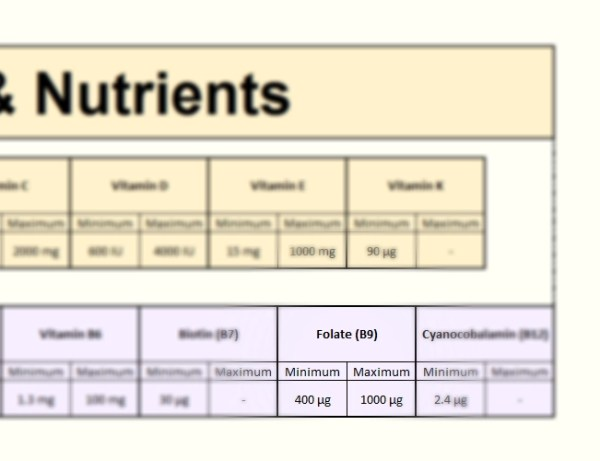 Folate in Focus - Vitamins section of the FooDosage Nutrition Calculator results page