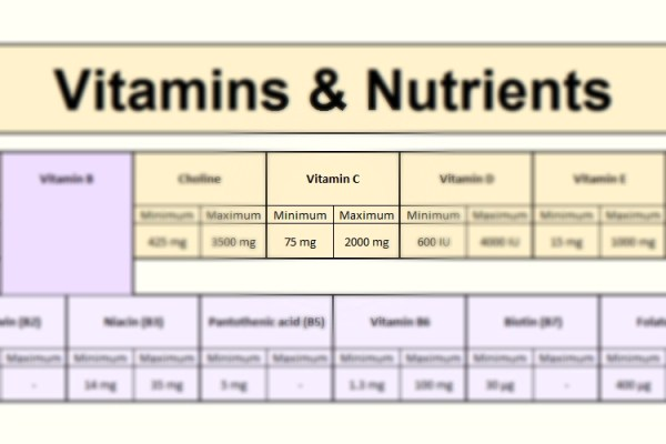 "Ascorbic Acid (Vitamin C) in Focus - <a href=""https://www.foodosage.com/nutrition-calculator/"">FooDosage Nutrition Calculator</a>"