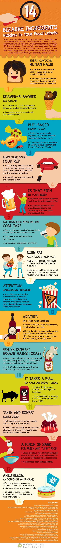 14 Bizarre Ingredients Hidden in Your Food Labels