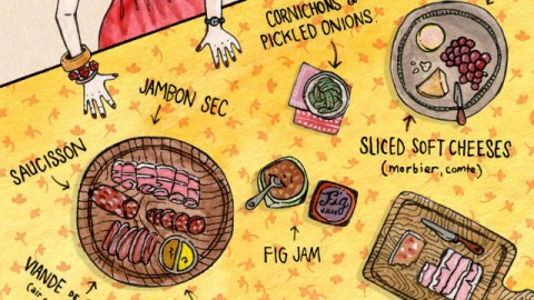 How To Make A French Charcuterie Platter