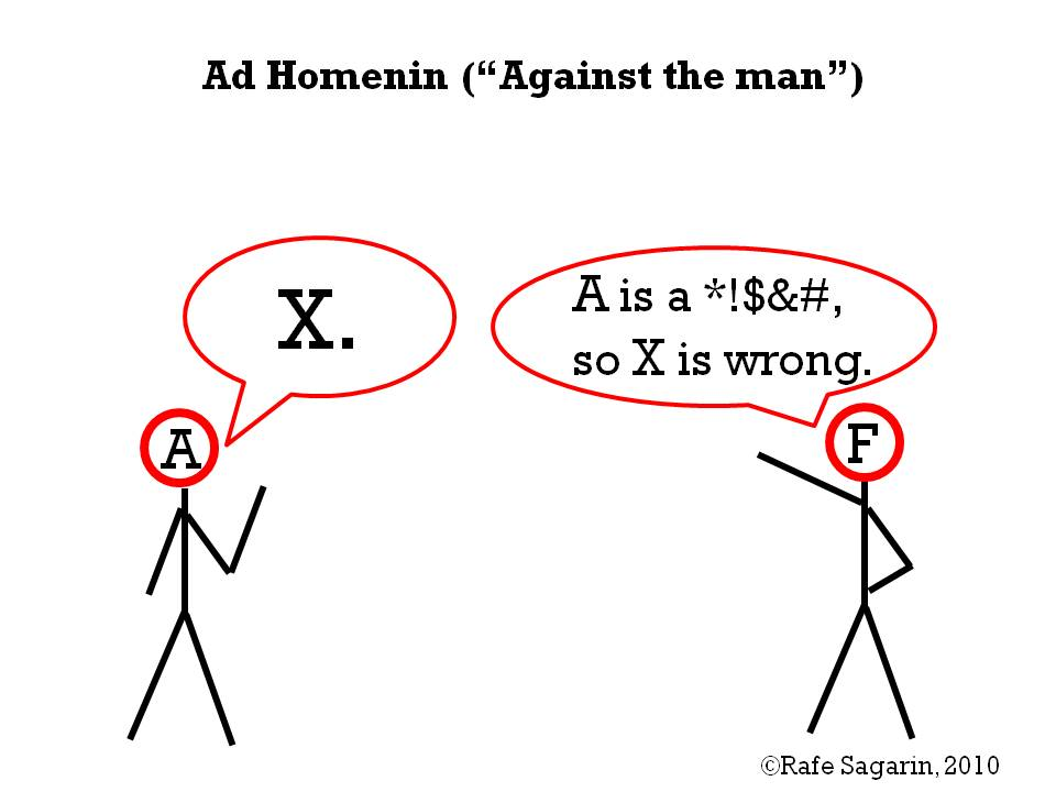 Just the FAQ What is and is not Ad Hominem Abusive
