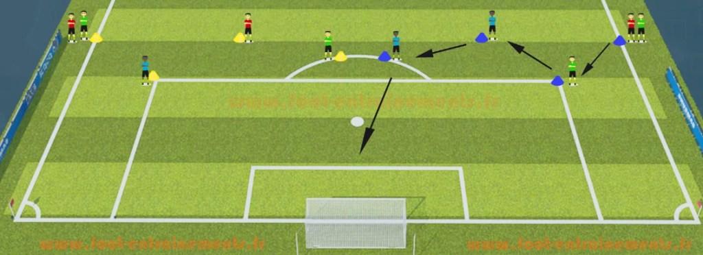 Exercice de foot entrainements pour le contrôle orienté