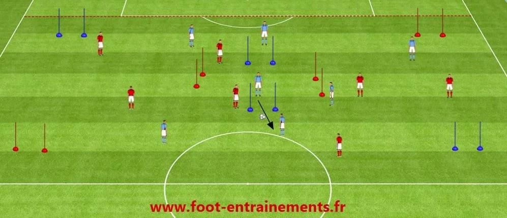 exercice de football