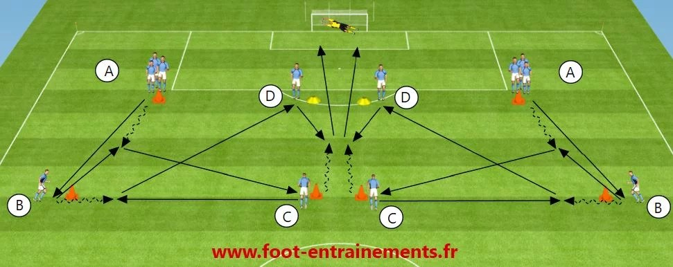 Frappe Appui foot entrainement