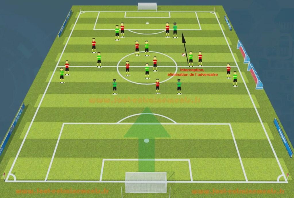 Schéma Tactique 4-4-2 foot-entrainements.fr