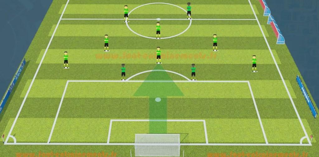 Schéma tactique 4-4-2 Losange