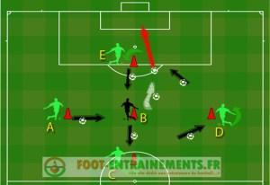 Exercice contrôle orienté passe