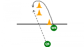 Effective Youth Football Drills Perfect for Receivers