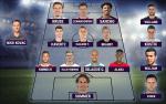 Бундеслига — Фэнтези-футбол 2018/19 Команда года