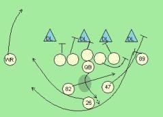 https://i0.wp.com/www.footballoutsiders.com/images/Minicamps/PD5-1.jpg?resize=239%2C172