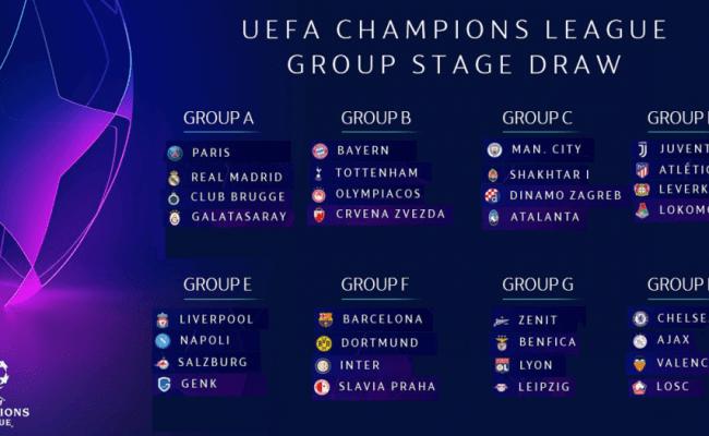 Uefa Champions League 2020 21 Group Stage Draw Uefa Awards ...