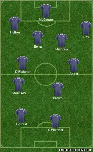 Scotland 4-4-2 football formation