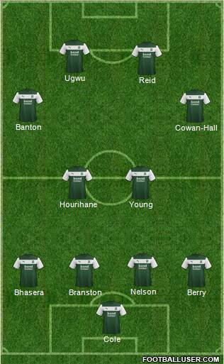 https://i0.wp.com/www.footballuser.com/formations/2013/01/632671_Plymouth_Argyle.jpg