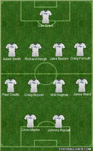 Derby County 4-4-2 football formation