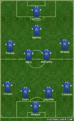 Everton 4-4-1-1 football formation