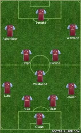 Aston Villa 4-3-3 football formation