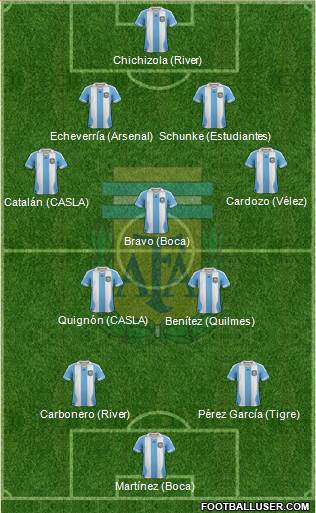 Argentina 4-5-1 football formation