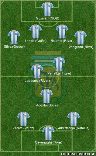 Argentina 4-3-3 football formation
