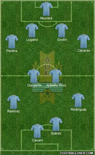 Uruguay 4-4-2 football formation