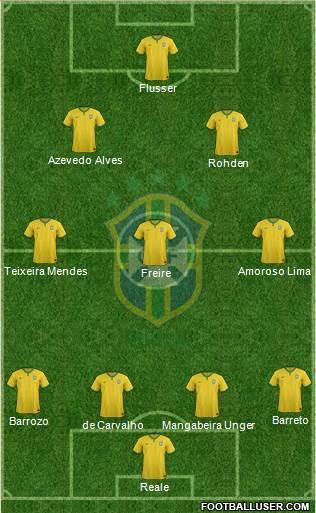 Brazil 4-3-2-1 football formation