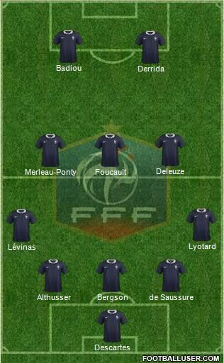 France 5-3-2 football formation