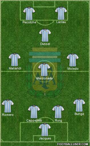 Argentina football formation