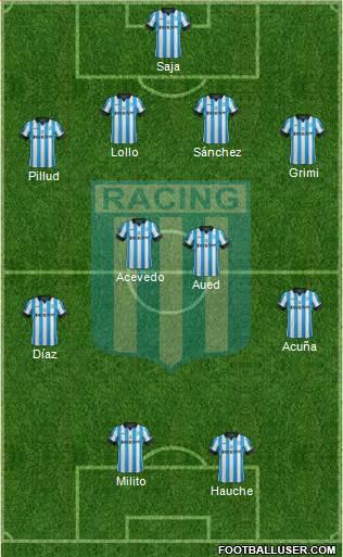 Racing Club 4-5-1 football formation