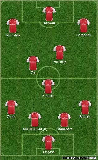 Arsenal 4-1-4-1 football formation