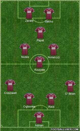 West Ham United 4-4-2 football formation